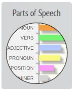 Parts Of Speech Widget Example Image
